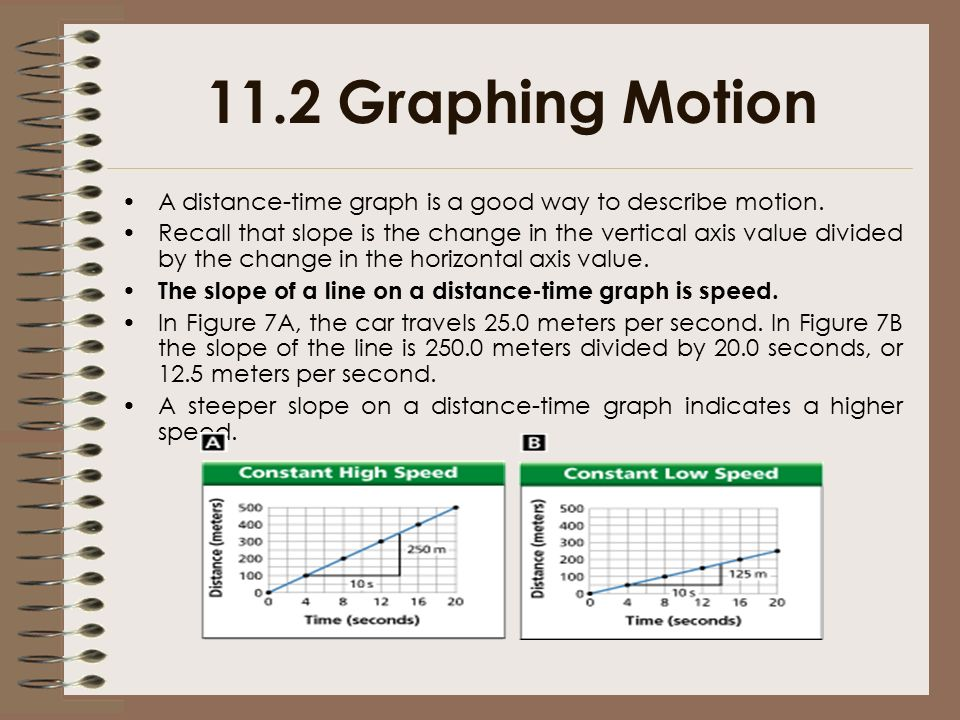 11.2 Graphing Motion A distance-time graph is a good way to describe motion.