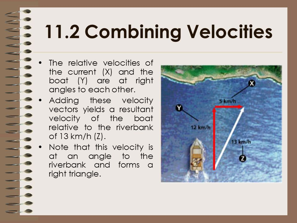 11.2 Combining Velocities The relative velocities of the current (X) and the boat (Y) are at right angles to each other.