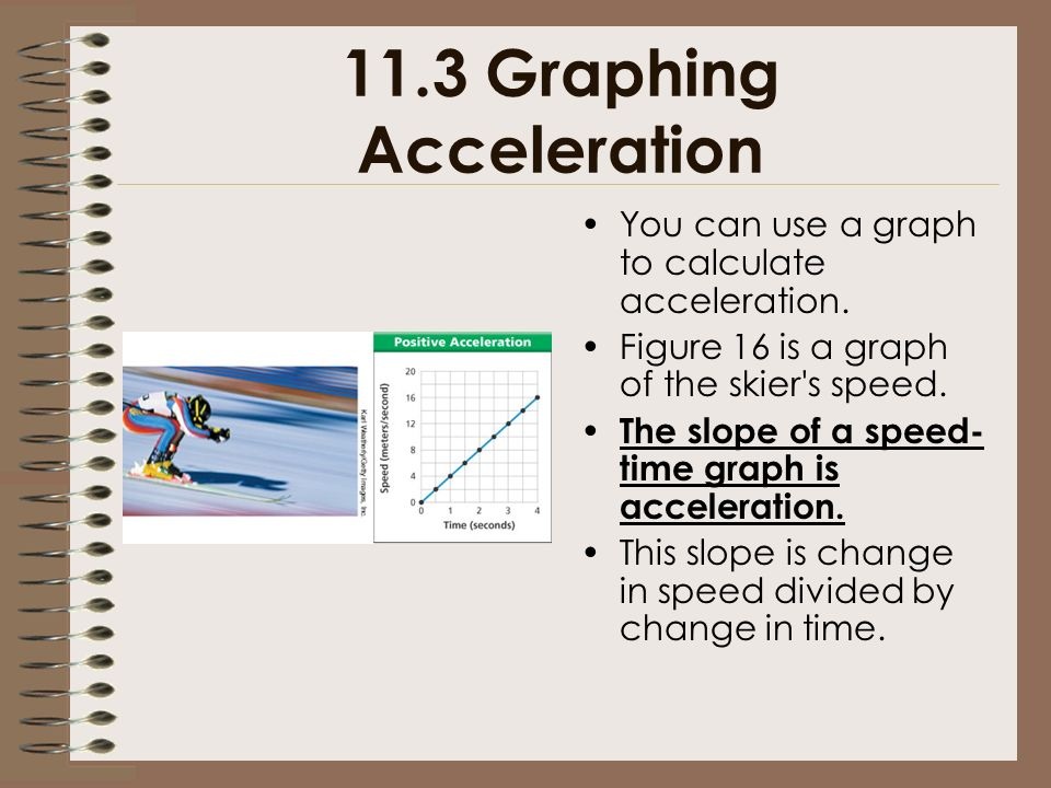 11.3 Graphing Acceleration