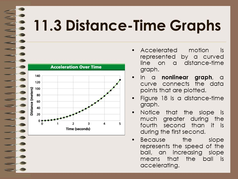 11.3 Distance-Time Graphs Accelerated motion is represented by a curved line on a distance-time graph.
