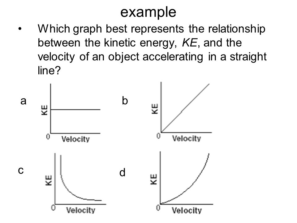 analyze the relationship between kinetic energy speed and mass