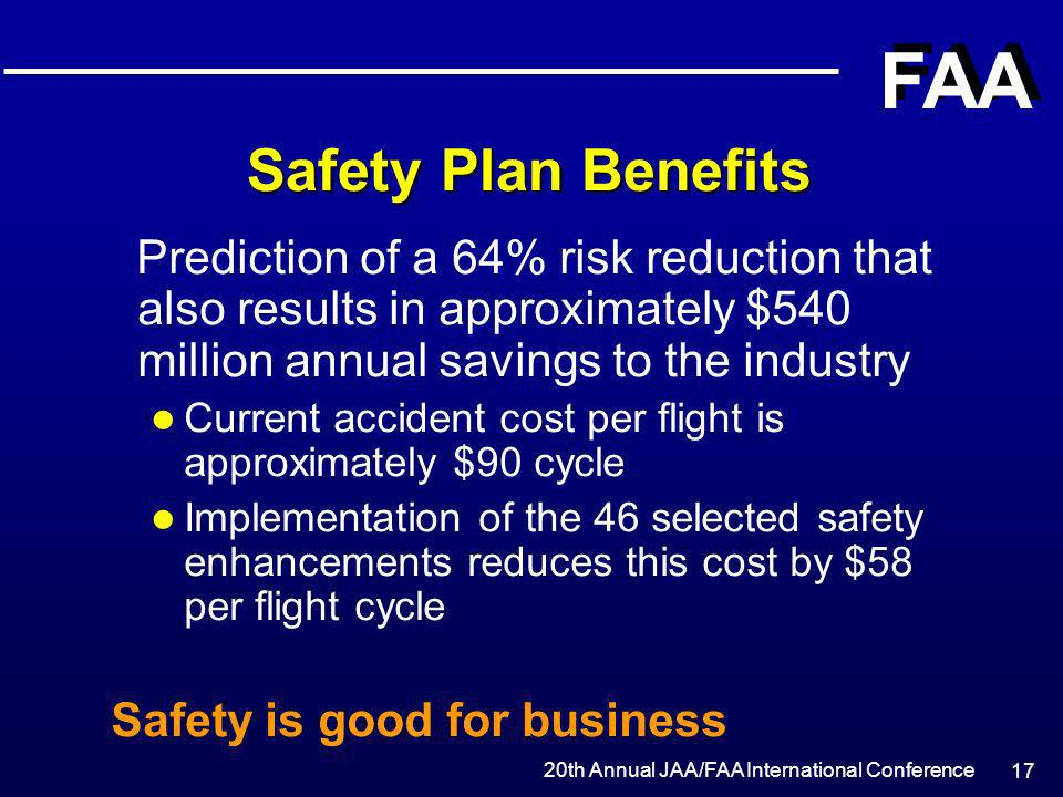 Safety Plan Benefits Prediction of a 64% risk reduction that also results in approximately $540 million annual savings to the industry.