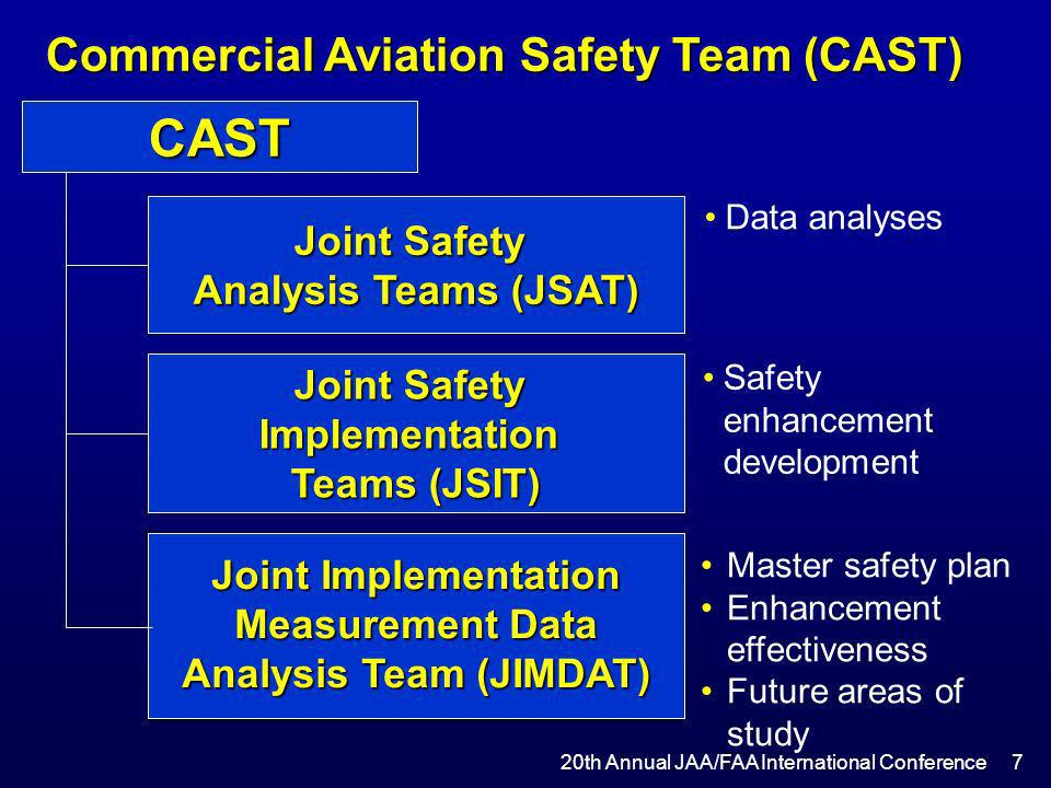 Joint Implementation Measurement Data Analysis Team (JIMDAT)