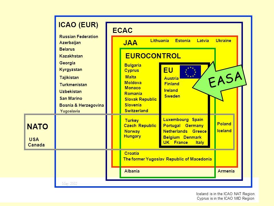 EASA NATO ICAO (EUR) ECAC JAA EUROCONTROL EU USA Canada Croatia UK