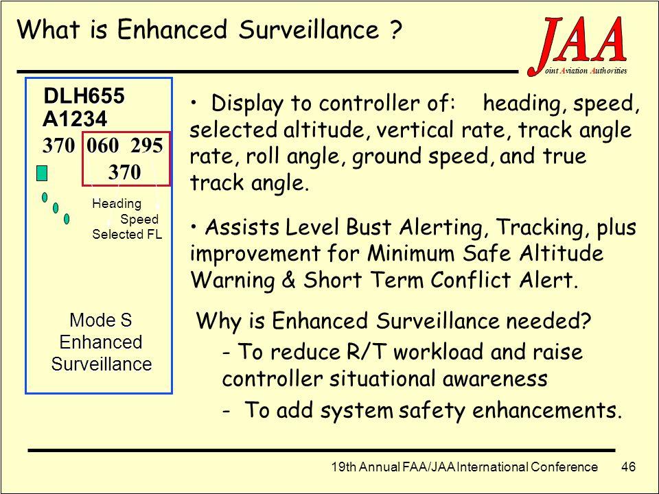 What is Enhanced Surveillance