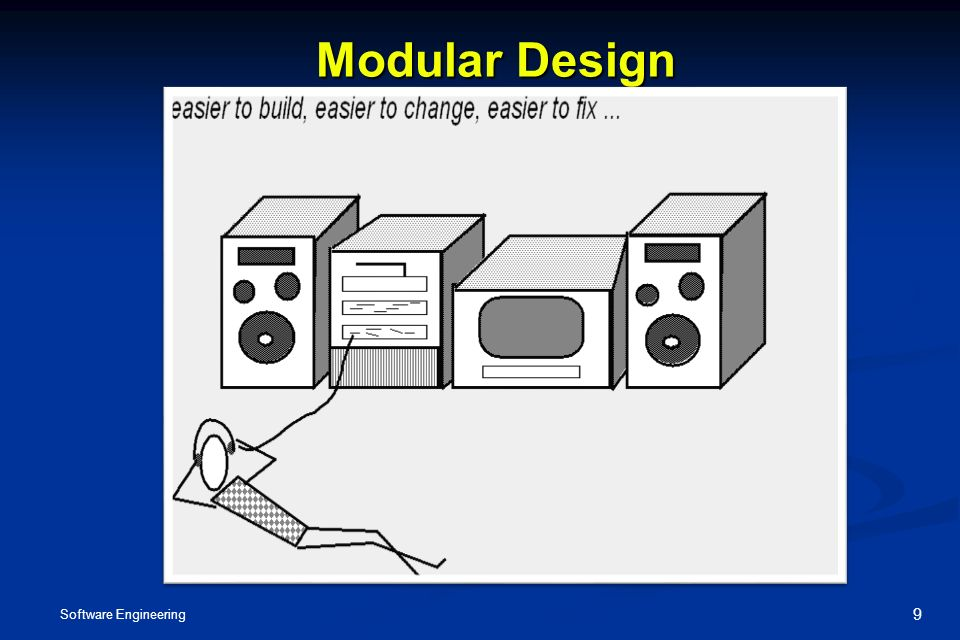 Unit Iii Design Methods And Models 08 Hrs Ppt Download
