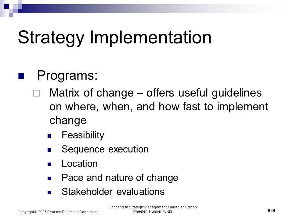Strategy Implementation Matrix - 0425