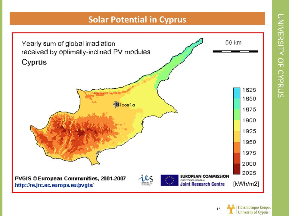 Solar Potential in Cyprus