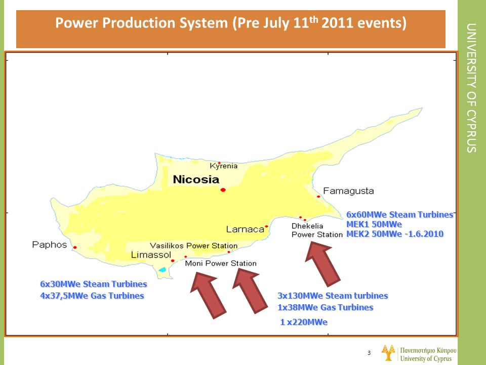 Power Production System (Pre July 11th 2011 events)