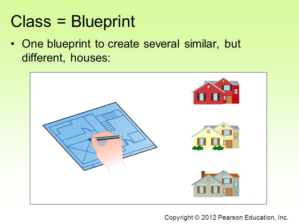 Object oriented design identifying objects ppt video online 4 class blueprint one blueprint to create several similar but different houses copyright 2012 pearson education inc malvernweather Images