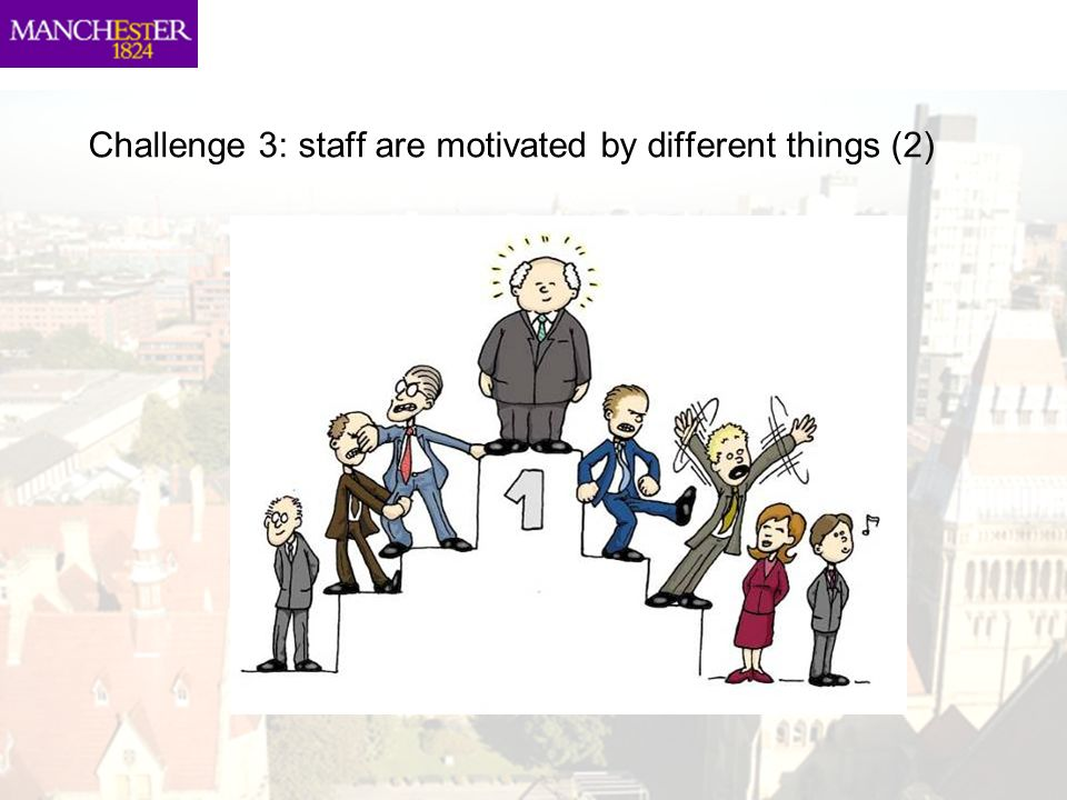 Challenge 3: staff are motivated by different things (2)