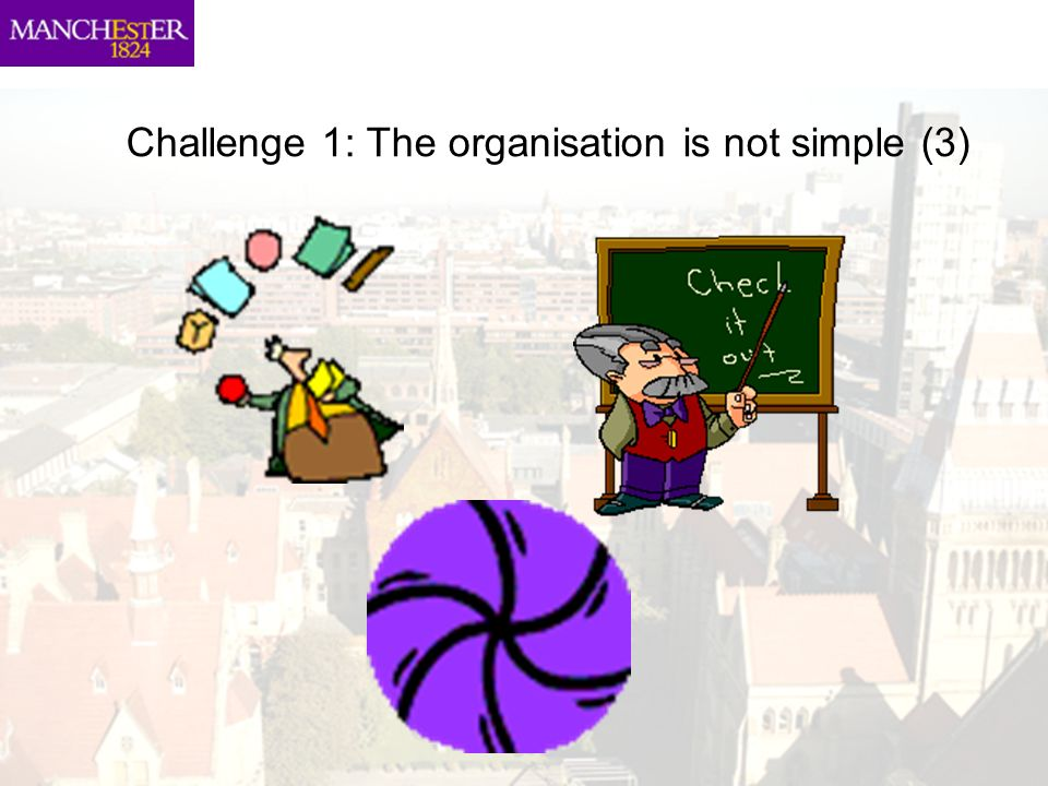 Challenge 1: The organisation is not simple (3)