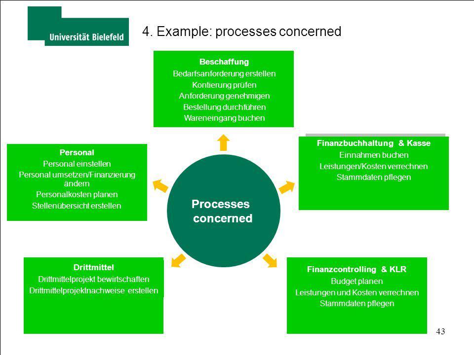 Finanzbuchhaltung & Kasse Finanzcontrolling & KLR