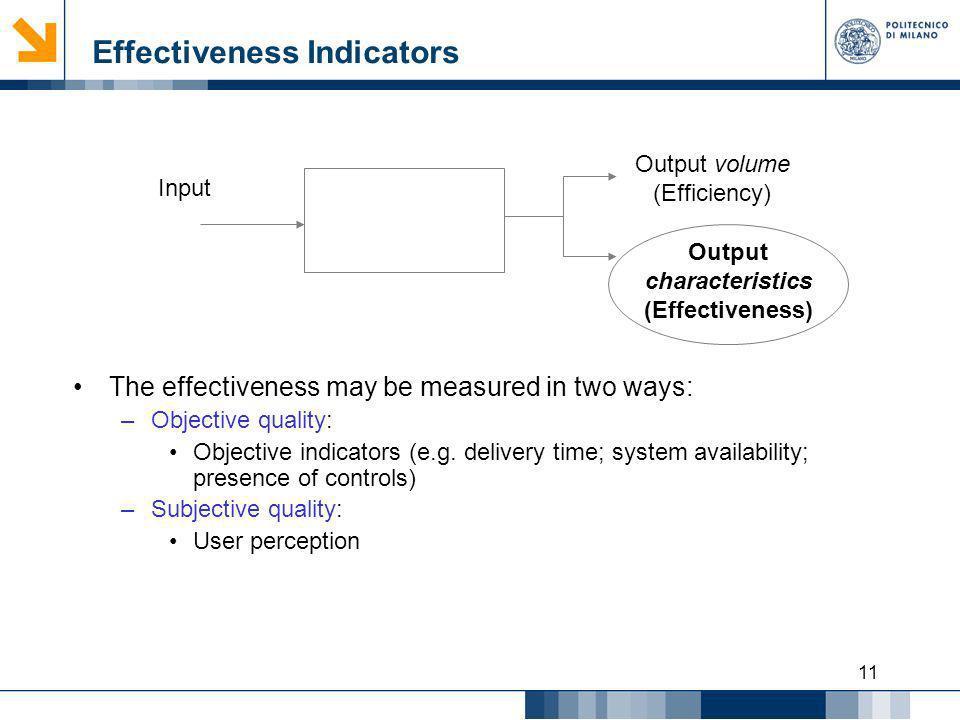 Effectiveness Indicators