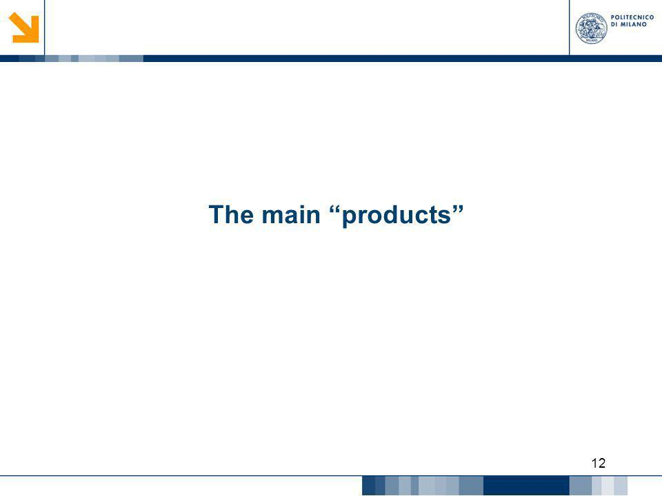 The main products