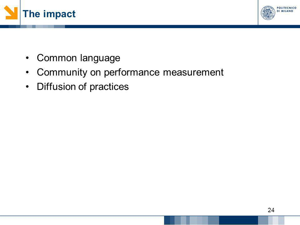The impact Common language Community on performance measurement Diffusion of practices