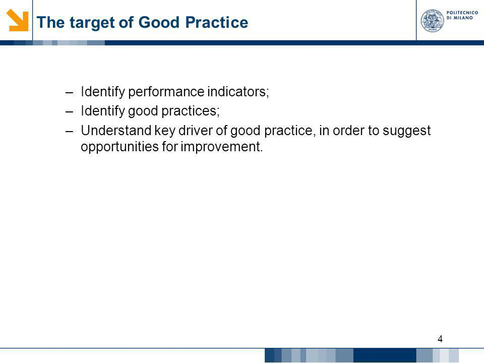 The target of Good Practice