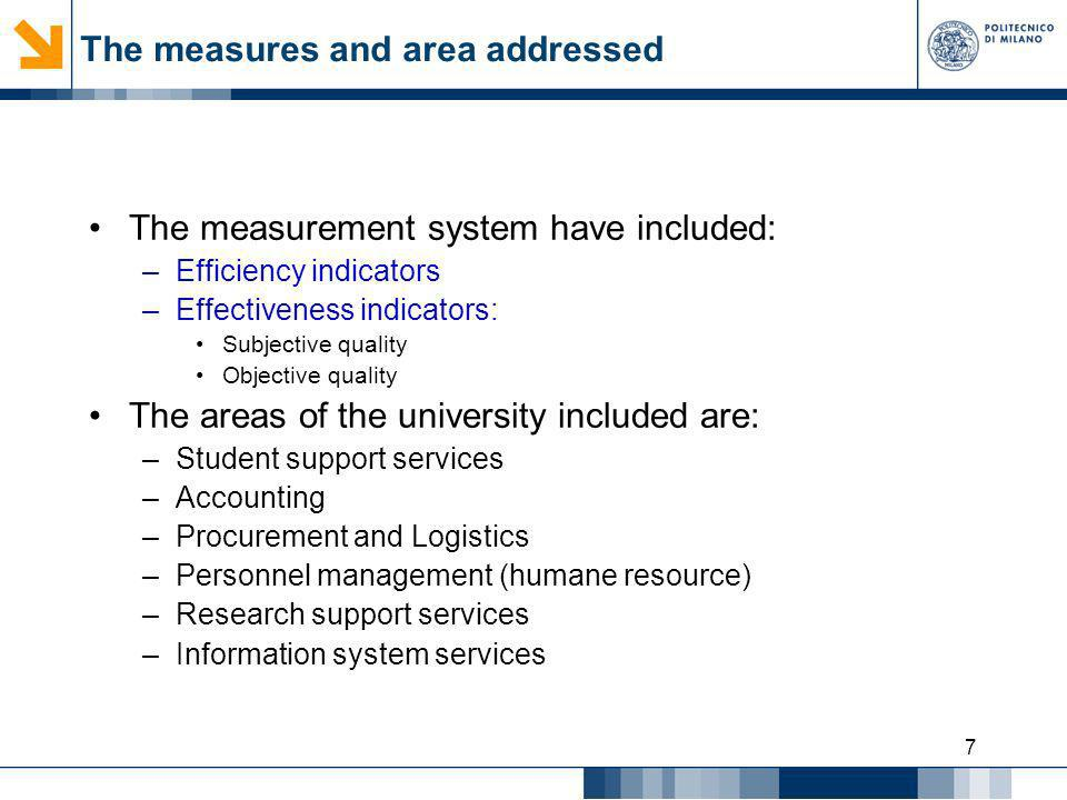 The measures and area addressed
