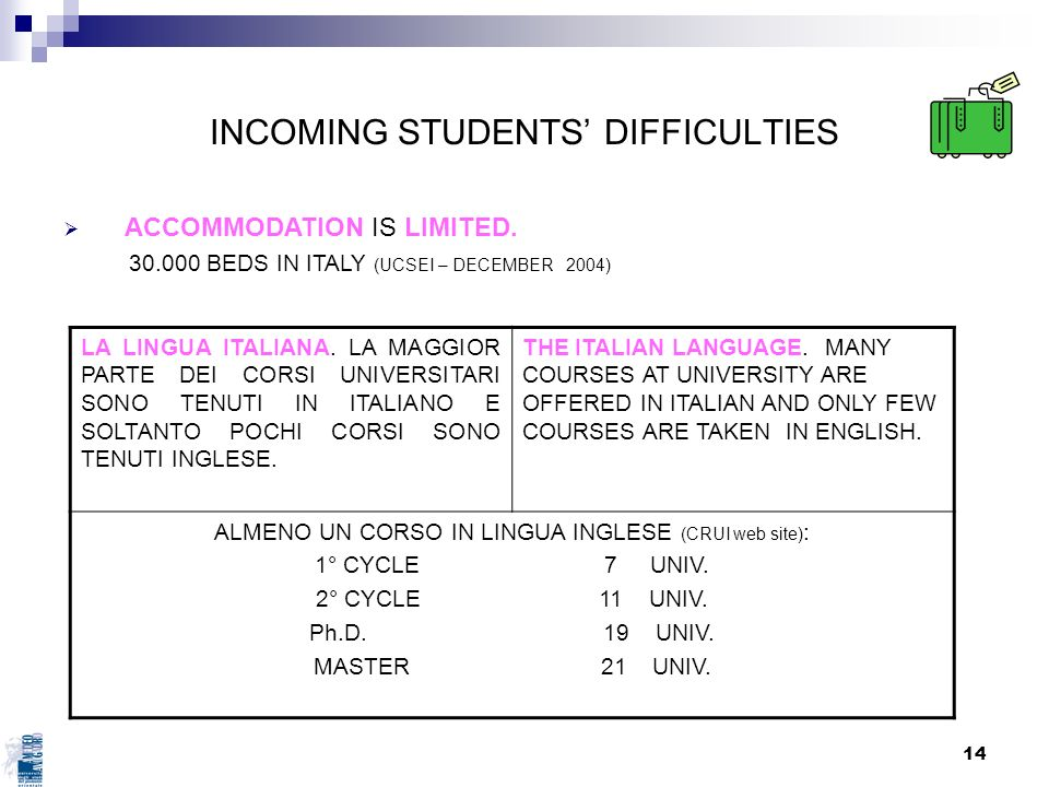 INCOMING STUDENTS' DIFFICULTIES