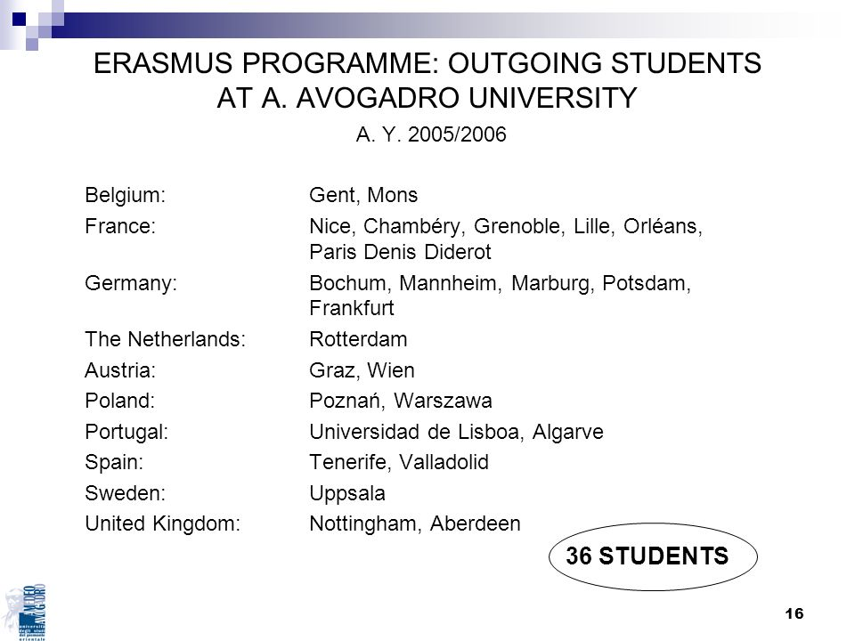 ERASMUS PROGRAMME: OUTGOING STUDENTS AT A. AVOGADRO UNIVERSITY A. Y
