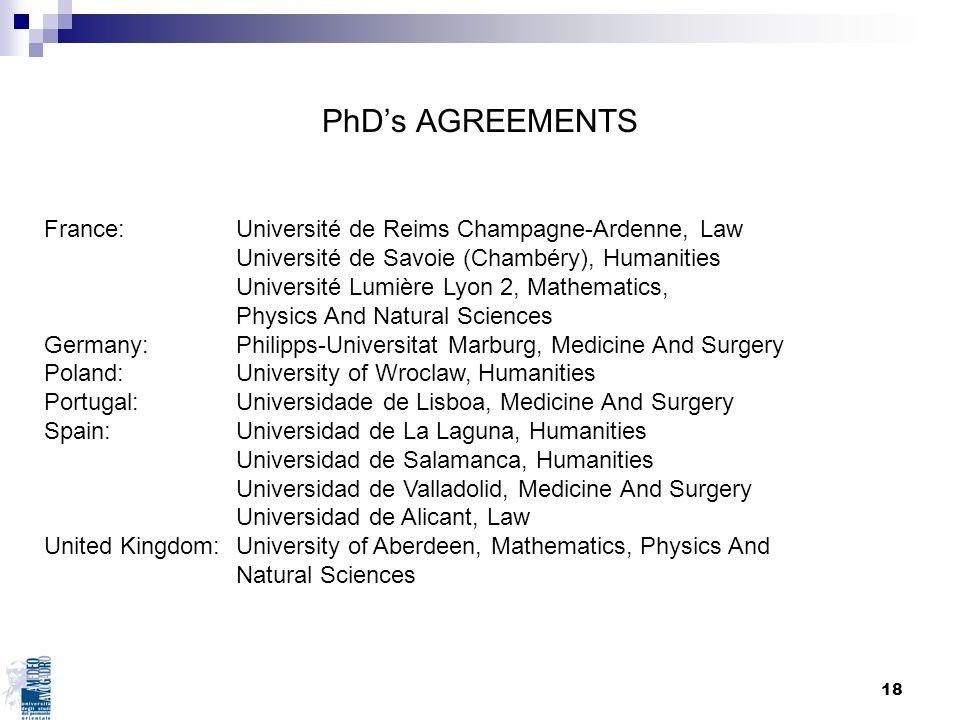 PhD's AGREEMENTS France: Université de Reims Champagne-Ardenne, Law