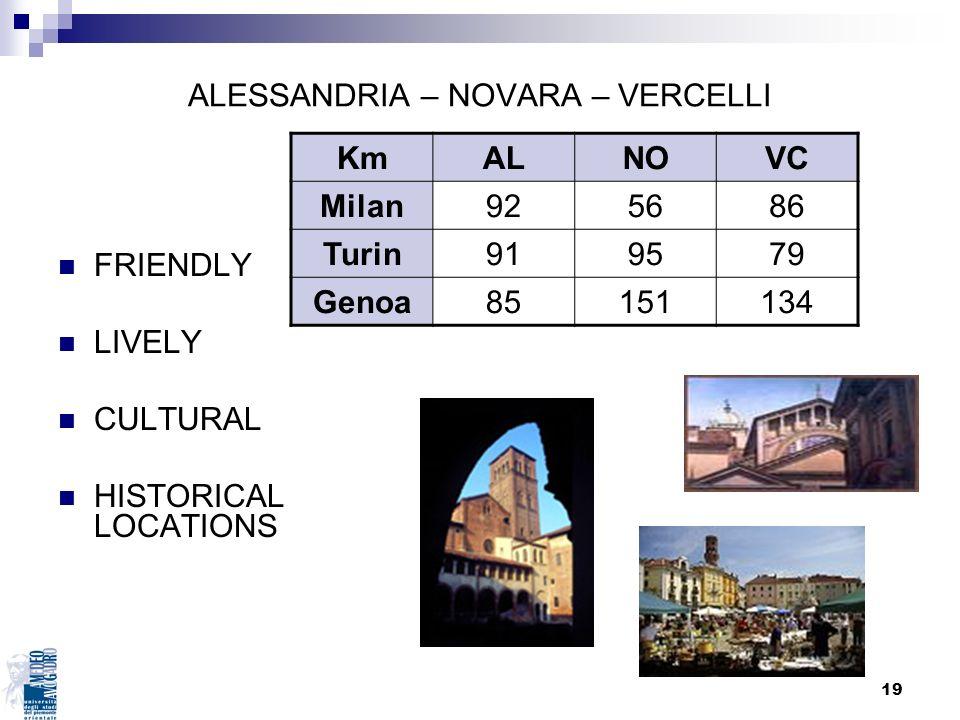 ALESSANDRIA – NOVARA – VERCELLI