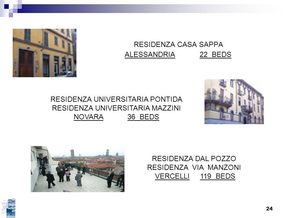 RESIDENZA CASA SAPPA ALESSANDRIA 22 BEDS