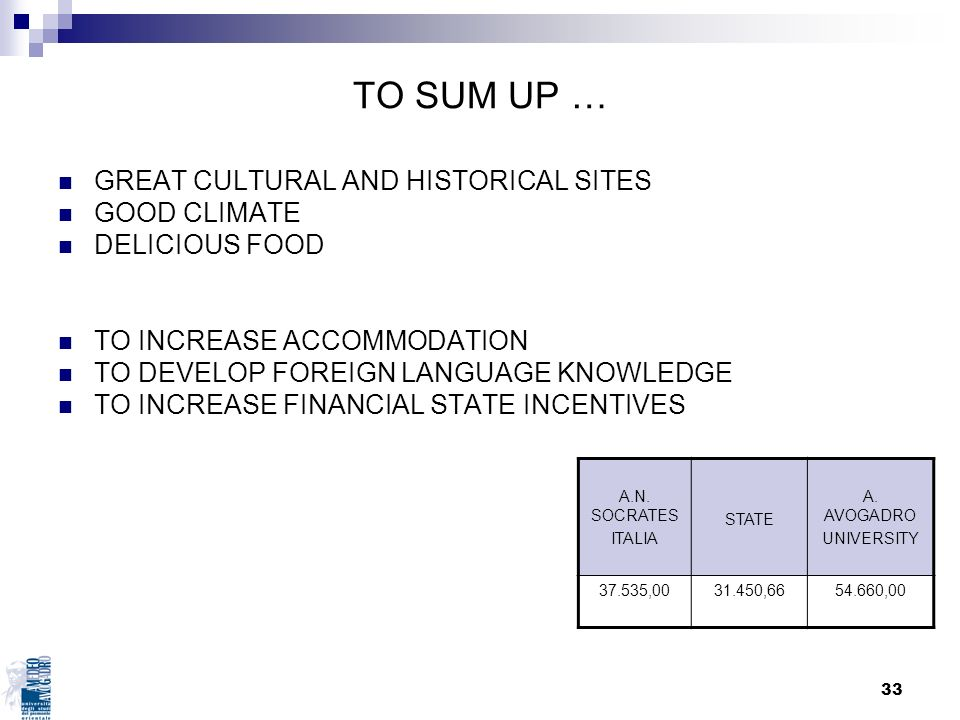 TO SUM UP … GREAT CULTURAL AND HISTORICAL SITES GOOD CLIMATE