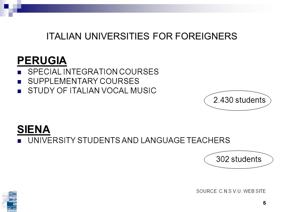 ITALIAN UNIVERSITIES FOR FOREIGNERS