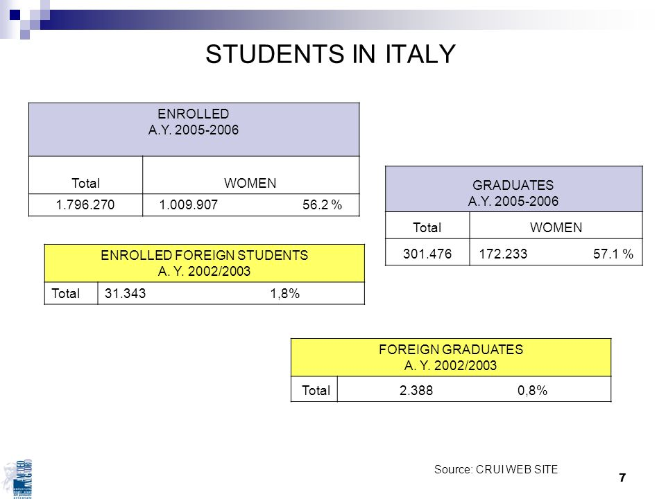 ENROLLED FOREIGN STUDENTS