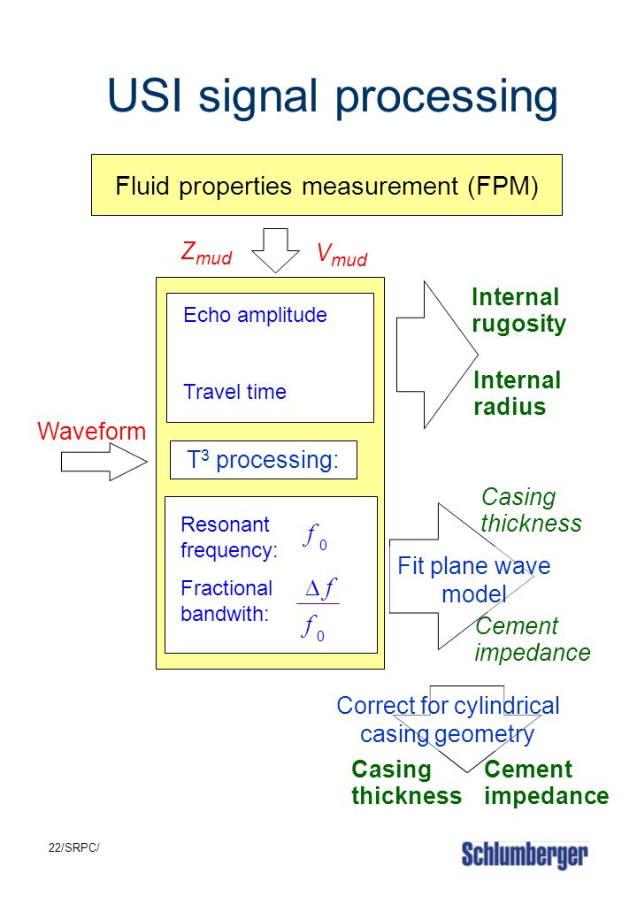 """measurement of fluid properties essay """"in-situ"""" the fluid properties of gas and water of the wells, which enable automatic configuration with respect to water density, water conductivity, water viscosity, gas density and gas permittivity of the produced wells."""