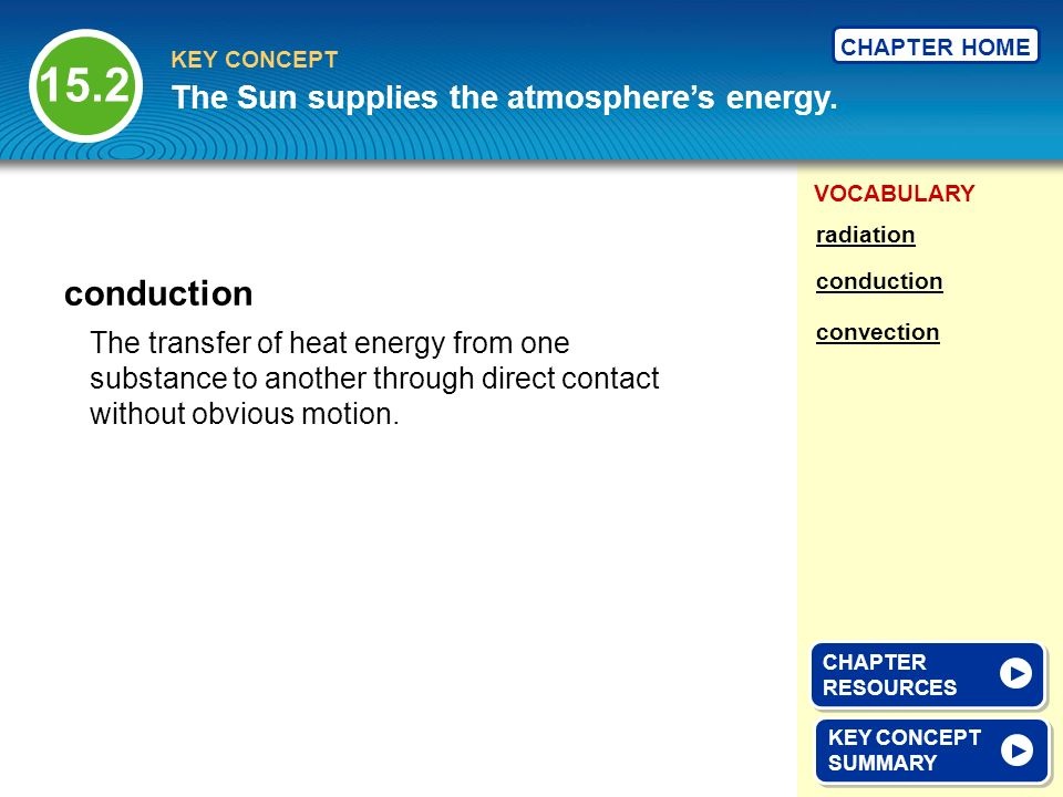 15.2 conduction The Sun supplies the atmosphere's energy.