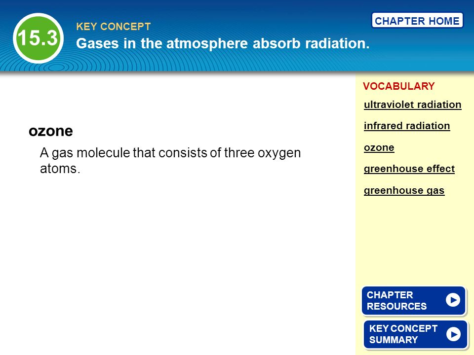 15.3 ozone Gases in the atmosphere absorb radiation.
