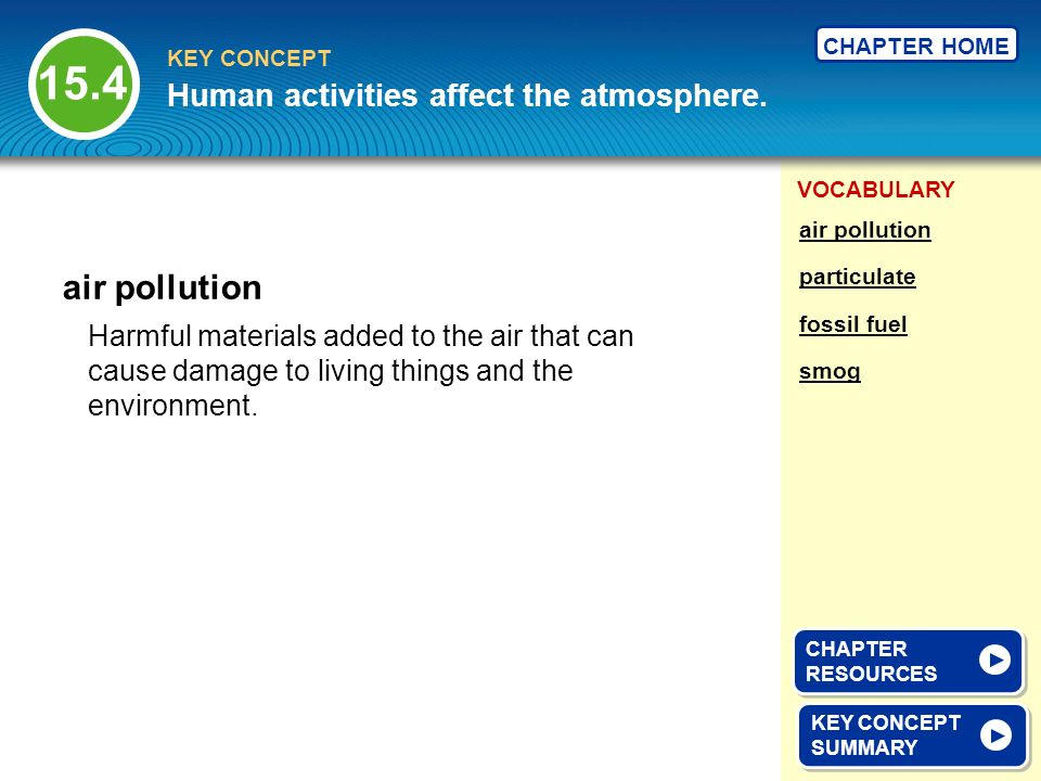 15.4 air pollution Human activities affect the atmosphere.