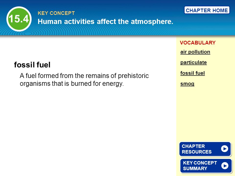 15.4 fossil fuel Human activities affect the atmosphere.