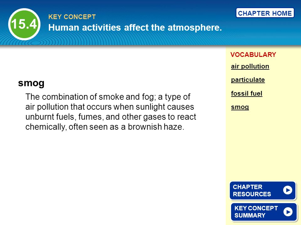 15.4 smog Human activities affect the atmosphere.