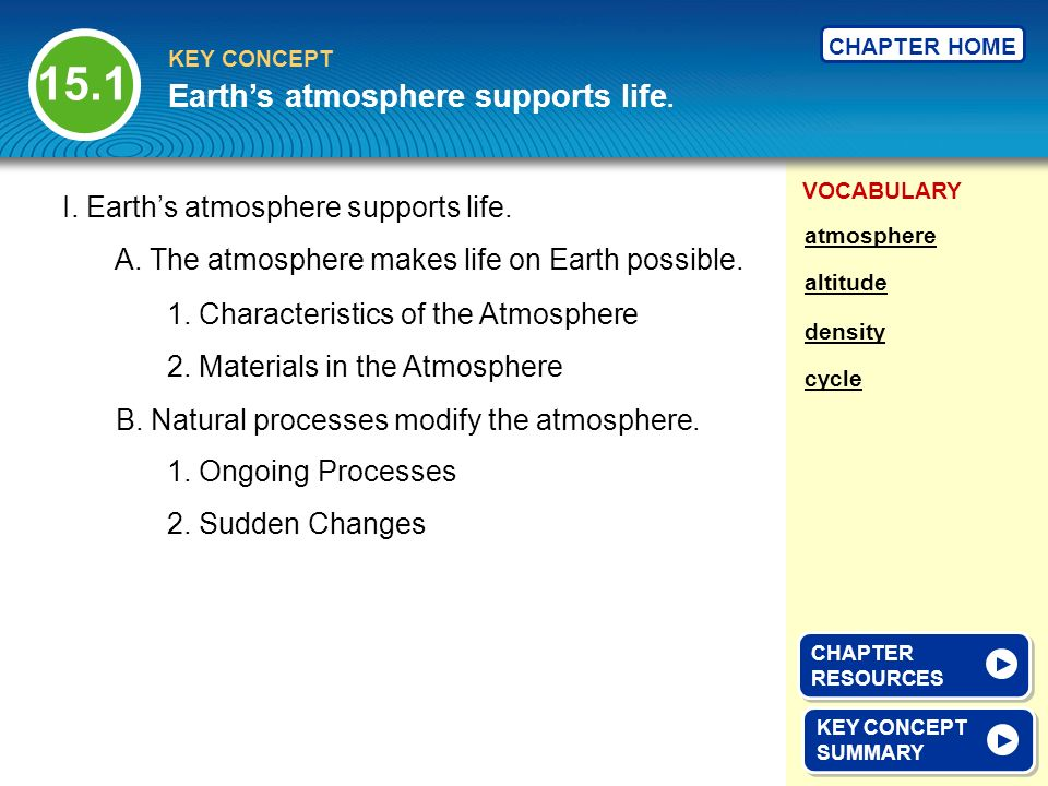 15.1 Earth's atmosphere supports life.