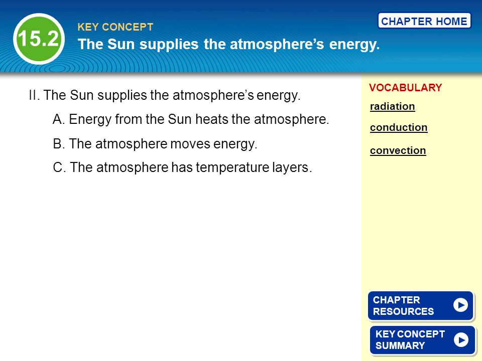 15.2 The Sun supplies the atmosphere's energy.