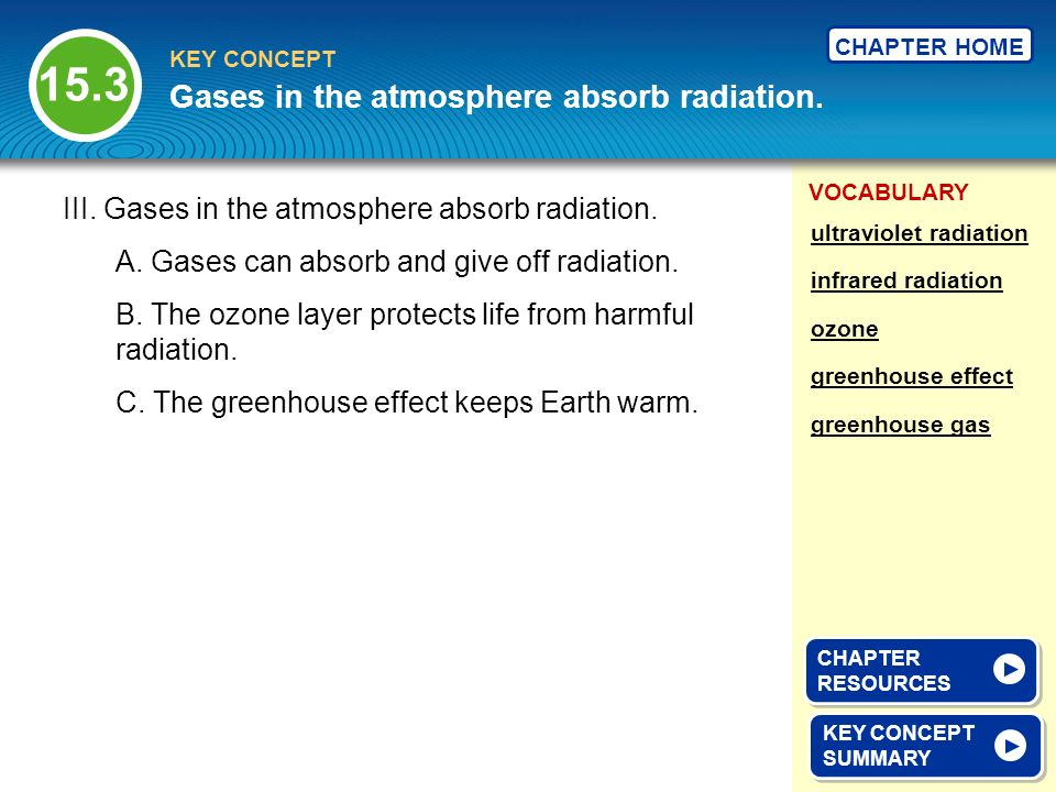 15.3 Gases in the atmosphere absorb radiation.