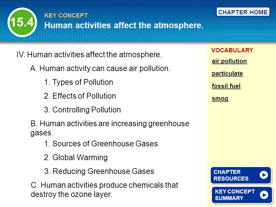 15.4 Human activities affect the atmosphere.