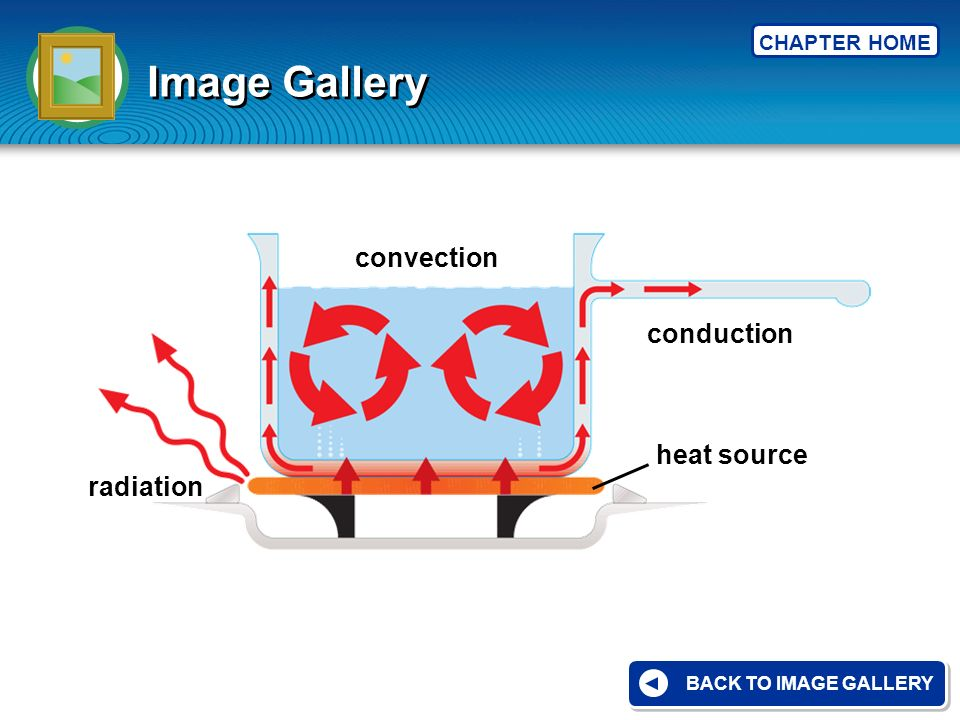 Image Gallery convection conduction heat source radiation CHAPTER HOME