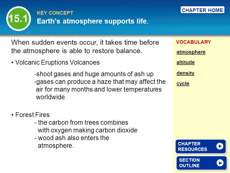 Earth's atmosphere supports life.