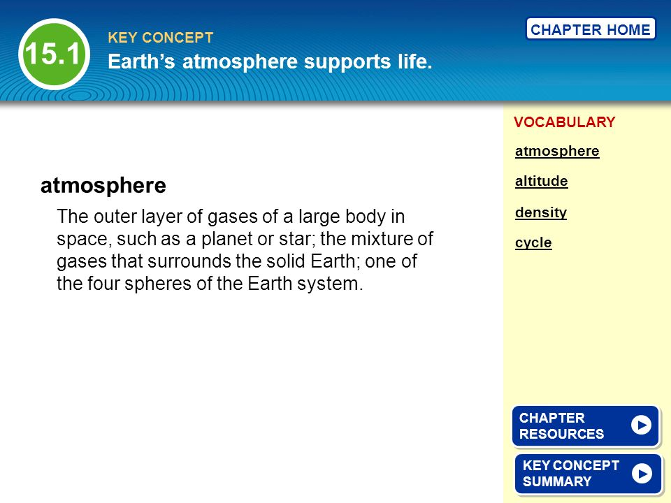 15.1 atmosphere Earth's atmosphere supports life.