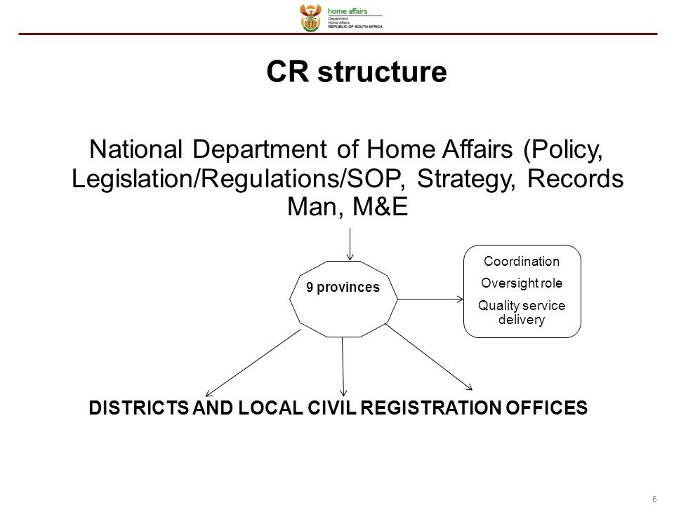 CIVIL REGISTRATION IN SOUTH AFRICA - ppt video online download