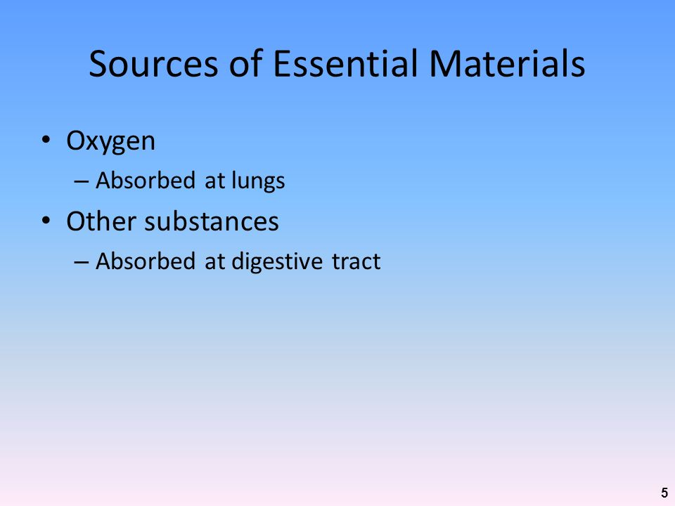 Sources of Essential Materials