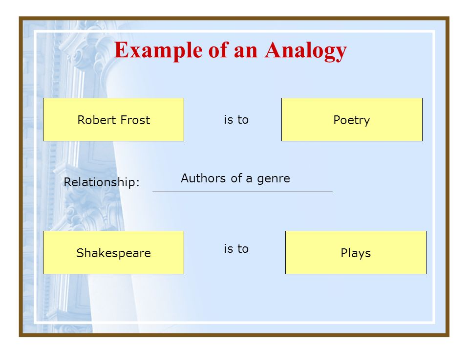 example of paragraph by analogy Analogy examples by yourdictionary at its most basic, an analogy is a comparison of two things to show their similarities sometimes the things being compared are quite similar, but other times they could be very different.