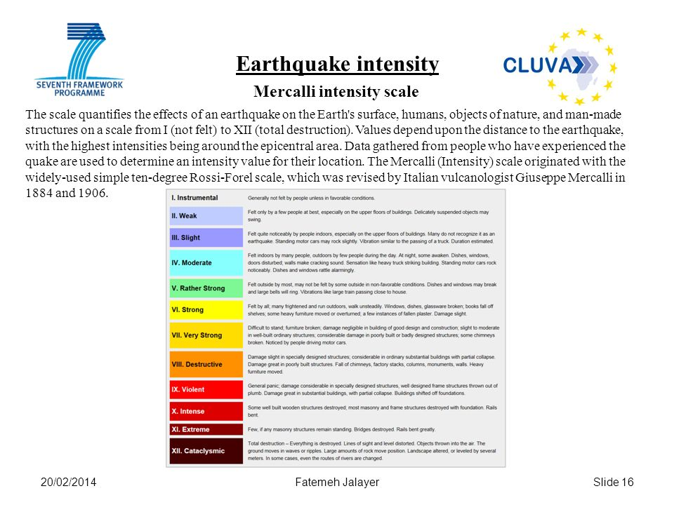 Earthquake intensity Mercalli intensity scale