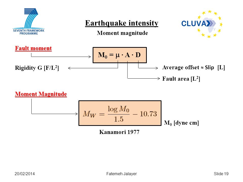 Earthquake intensity M0 = m ∙ A ∙ D Moment magnitude Fault moment