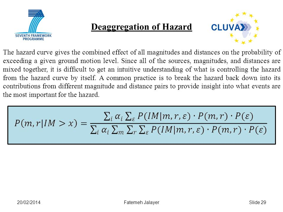 Deaggregation of Hazard