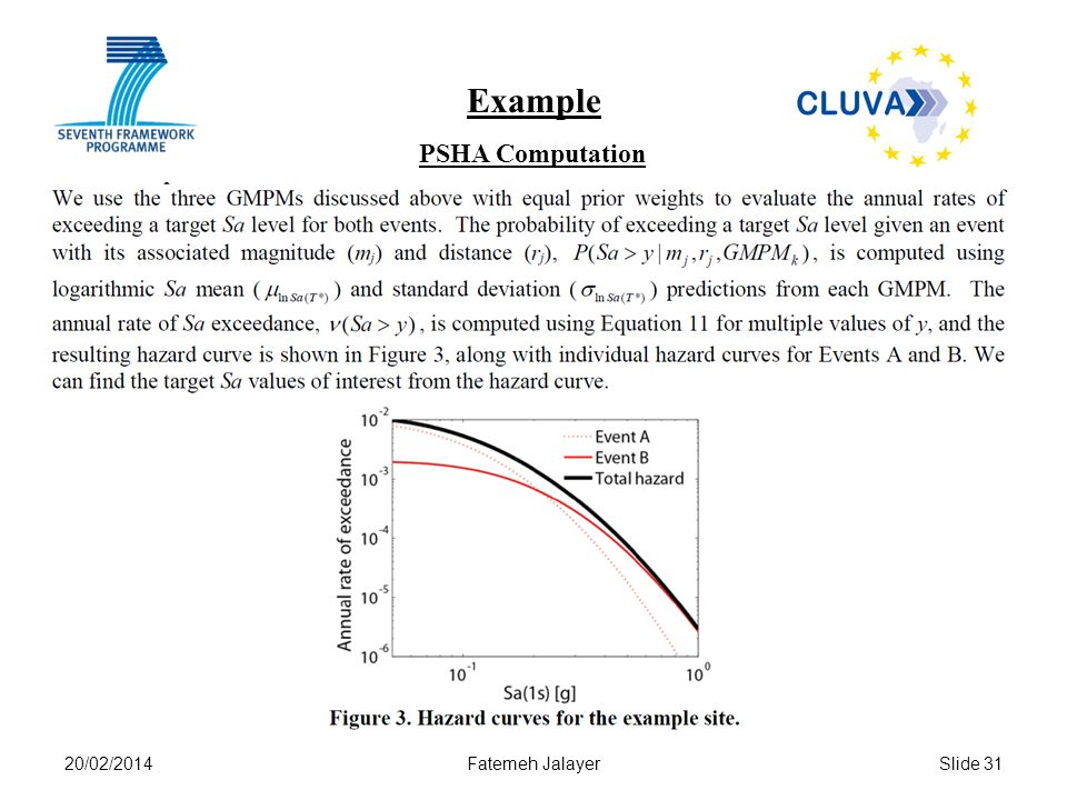 Example PSHA Computation 28/03/2017 Fatemeh Jalayer
